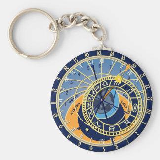 Llavero Reloj astrológico de Praga