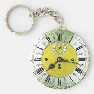 Llavero Reloj de bolsillo de la antigüedad del reloj del