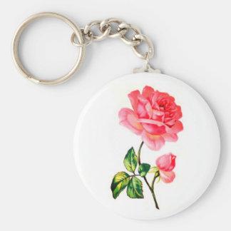 Llavero rosado brillante de la impresión del rosa