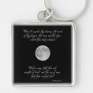 Llavero Salmo 8, versos 3 y 4 y la Luna Llena