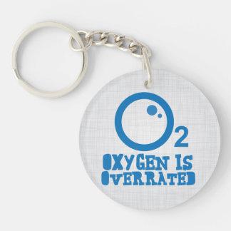 Llavero Se sobrestima el oxígeno