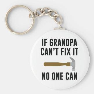 Llavero Si el abuelo no puede fijarlo