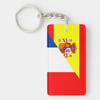 Llavero símbolo s de la bandera de los países vecinos de