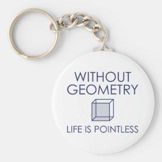 Llavero Sin geometría la vida es insustancial