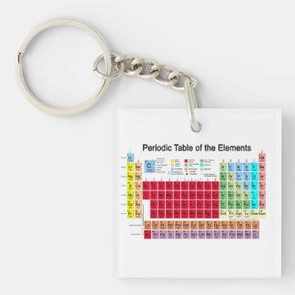 Llavero Tabla periódica de los elementos