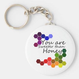 Llavero Tema de la miel con palabras positivas