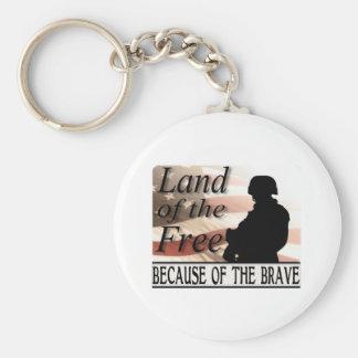 Llavero Tierra del libre debido al valiente