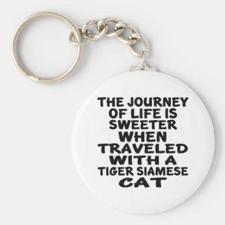 Llavero Viajado con el gato siamés del tigre