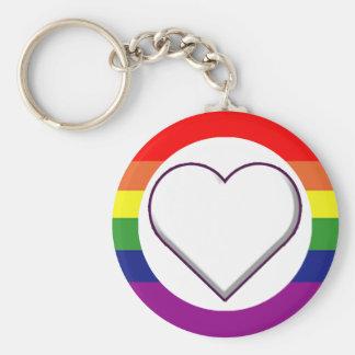 Llaveros GAY - corazones 01