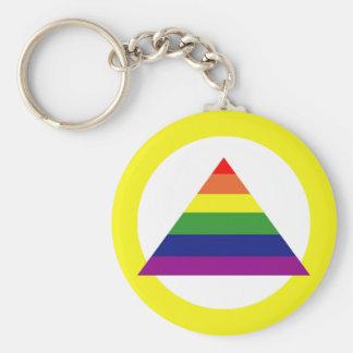 Llaveros GAY - triángulo 03 del orgullo