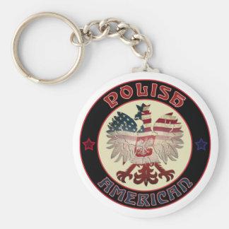 Llaveros polacos de American Eagle