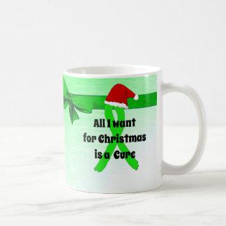 Lo único que quiero para Chirstmas es una taza de