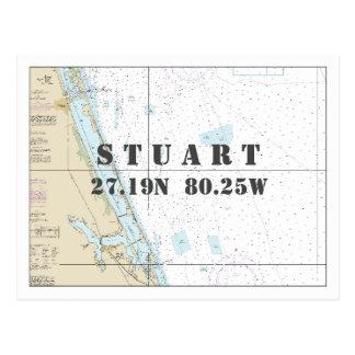 Longitud náutica de la latitud de la carta de postal