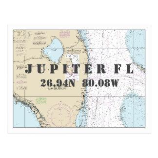 Longitud náutica del sur de la latitud de la carta postal