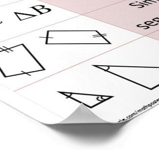 """Los símbolos básicos de la geometría trazan 12"""" x póster"""
