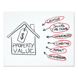 Los valores de una propiedad de los bienes raices invitación 10,8 x 13,9 cm