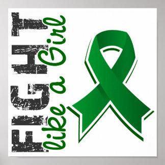 Lucha como un cáncer de hígado del chica 28 8 impresiones