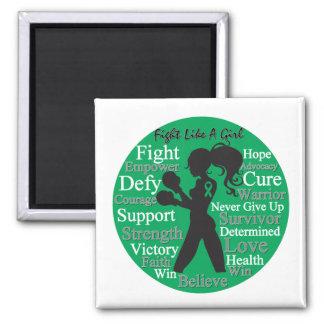 Lucha del cáncer de hígado como un collage del gue imán cuadrado