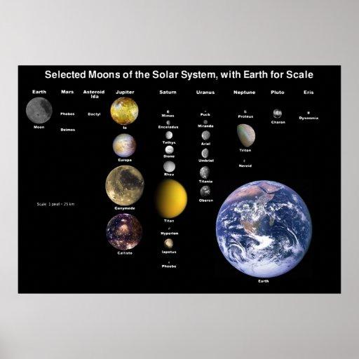 Lunas de la Sistema Solar escaladas a la carta de  Posters