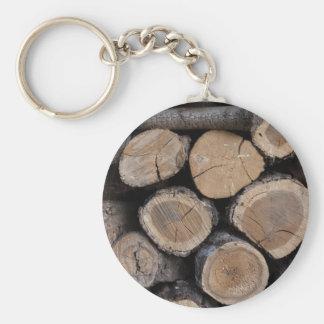 madera en la leñera llavero redondo tipo chapa