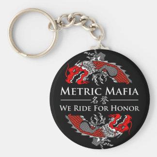 Mafia métrica - montamos para el llavero del honor