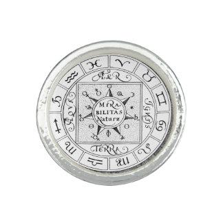Mandala de los símbolos del zodiaco y del planeta anillos con foto