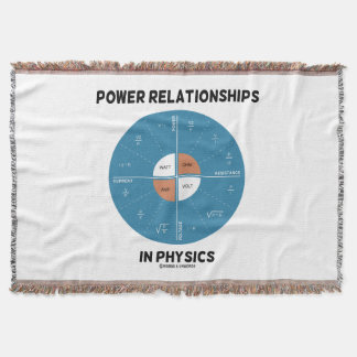Manta Relaciones del poder en carta de la rueda del