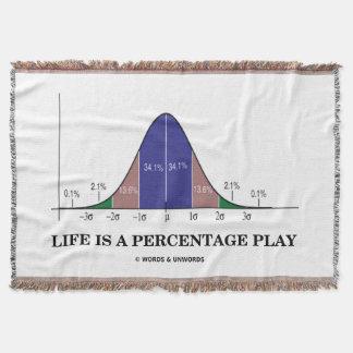 Manta Tejida La vida es un humor del Stats de la curva de Bell
