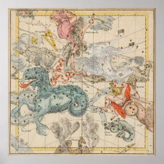 Mapa celestial y astrológico del vintage (1693) póster