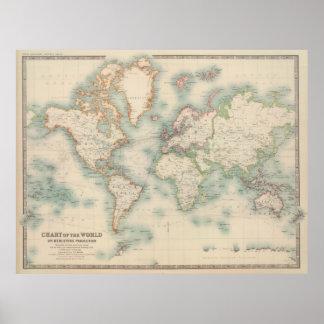 Mapa del vintage del mundo (1911) póster