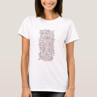 Mapa dórico de la palabra camiseta