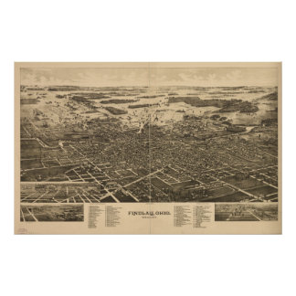 Mapa panorámico antiguo de Findlay Ohio 1889 Posters