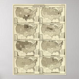 mapas litografiados de Estados Unidos Póster