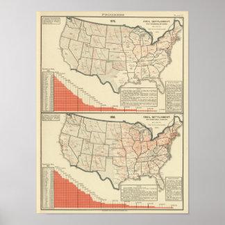 Mapas temáticos de Estados Unidos Póster
