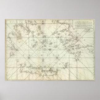 Mar Mediterráneo 2 Póster