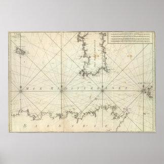 Mar Mediterráneo 3 Póster