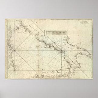 Mar Mediterráneo Póster