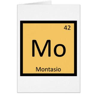 MES - Tabla periódica de la química del queso de Tarjeta De Felicitación