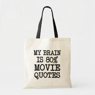Mi cerebro es bolso divertido del refrán de las