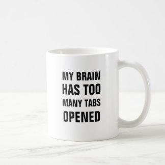 Mi cerebro tiene demasiada taza abierta las