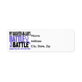 Mi de la batalla cáncer del esófago de la nuera ta etiqueta de remite
