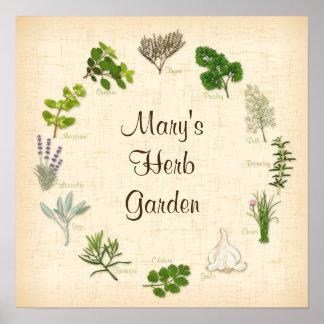 Mi jardín de hierbas póster