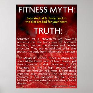 Mito de la aptitud - grasas saturadas y colesterol póster