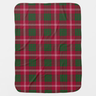 Modelo de la tela escocesa de tartán del clan de mantitas para bebé