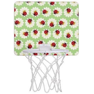 Modelo de las mariquitas minicanasta de baloncesto