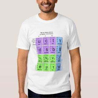 Modelo estándar de partículas elementales camiseta