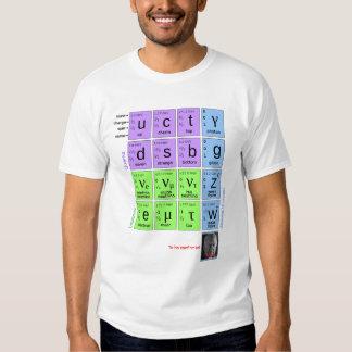 ¡Modelo estándar de partículas elementales con Camisetas