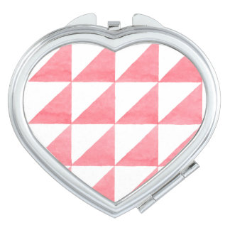 Modelos geométricos espejos compactos