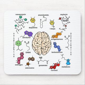 ¡Moléculas a montones! Alfombrilla De Ratón