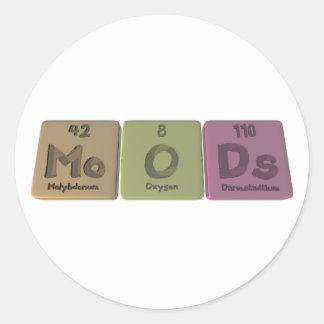 Moods-Mo-O-Ds-Molybdenum-Oxygen-Darmstadtium.png Etiquetas Redondas